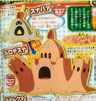 5 New Sun & Moon Pokemon Revealed In August CoroCoro