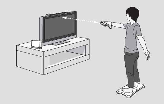 How To Place The Wii Balance Board