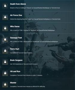 Uplay Achievement List (PC) - Tom Clancy's Rainbow Six: Siege