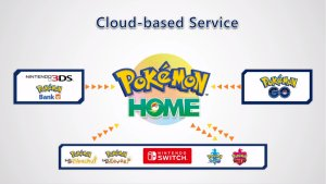 Pokemon Home Being Created To Store All Pokemon Game Data
