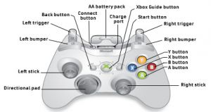 How to connect xbox 360 controllers controller parts ccuart Image collections
